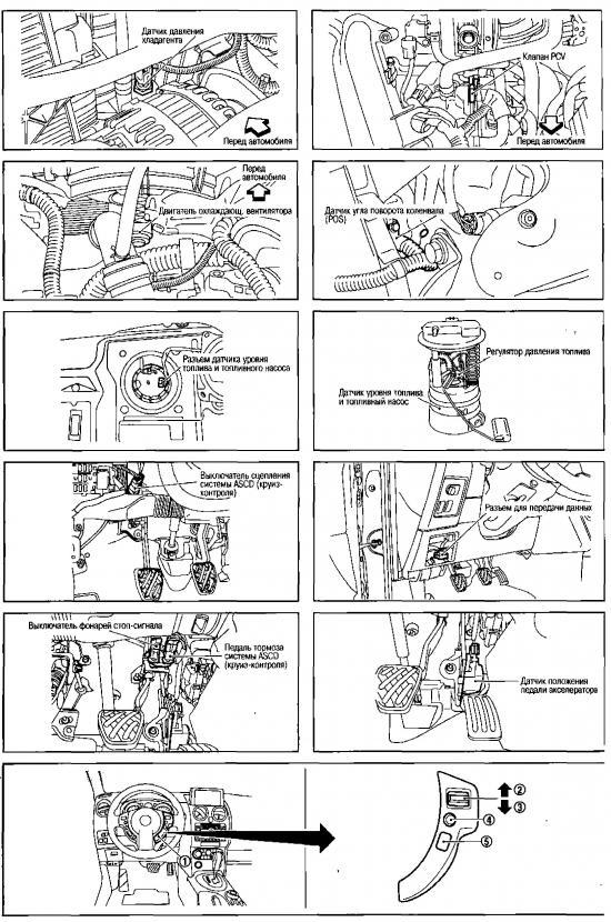 Расположение компонентов системы управления двигателем Nissan Qashqai