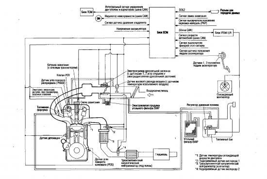 Схема управления двигателем MR20DE