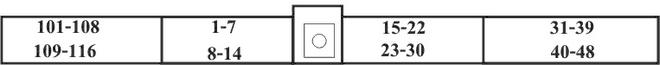 Распиновка проводки блока управления SR20DET