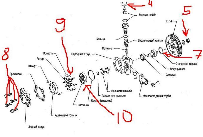 Схема установки гидроусилителя