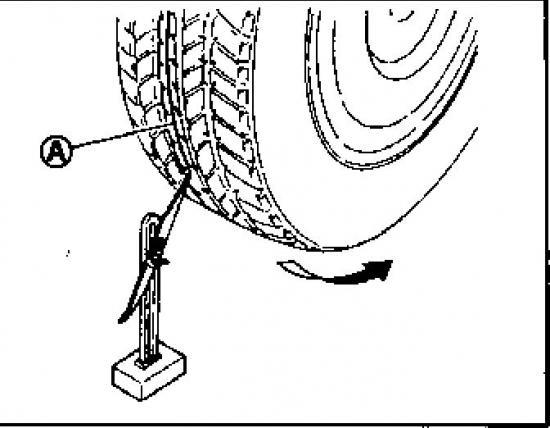 Самостоятельная проверка угла развал-схождения колес Nissan Qashqai