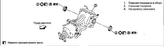 Замена сальников полуоси (дифференциал) Nissan Qashqai