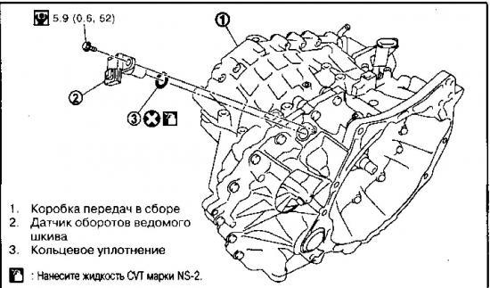 Демонтаж датчика оборотов ведомого шкива вариатора Nissan Qashqai