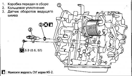 Схема коробки вариатор кашкай