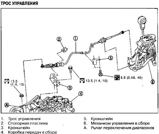 Демонтаж и установка троса управления вариатором Nissan Qashqai