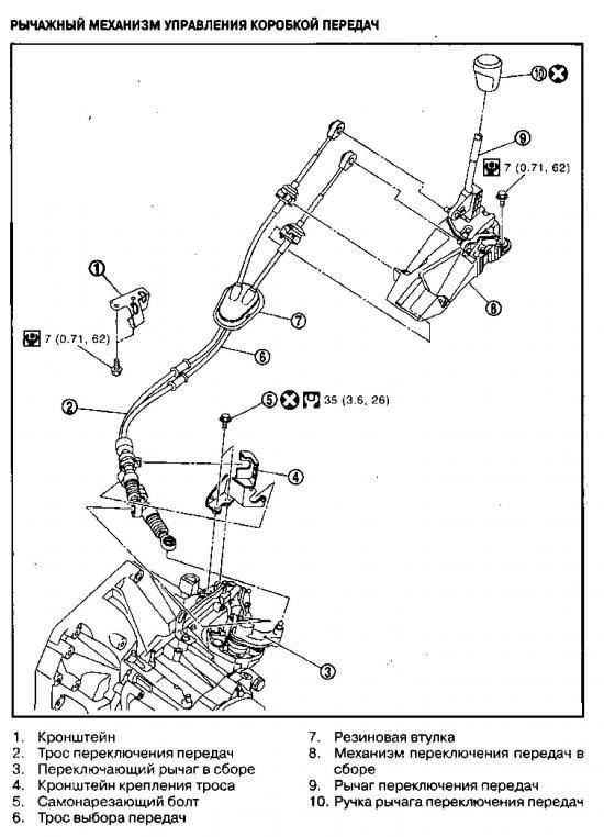 Замена сальника полуоси коробки передач Nissan Qashqai