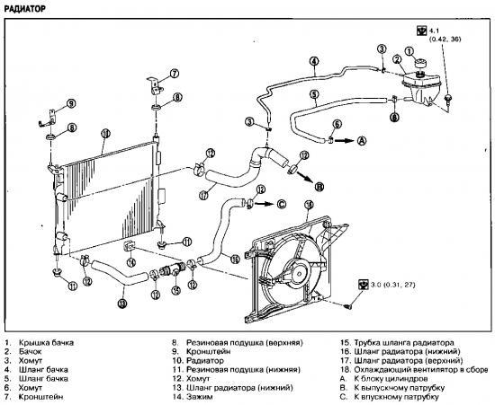 Демонтаж и установка радиатора Nissan Qashqai