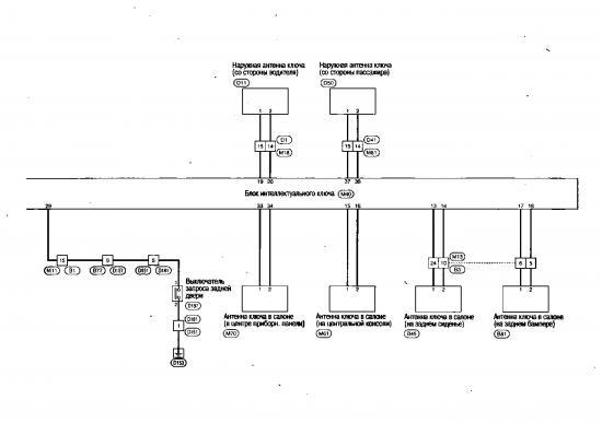 Схема интеллектуального ключа Nissan Qashqai без суперзамка