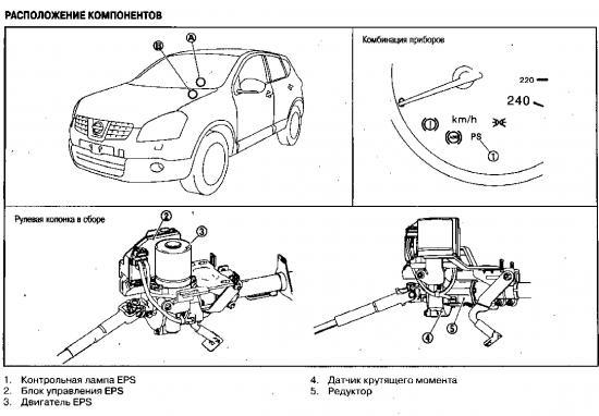 Схема расположения элементов электрического усилителя рулевого управления Nissan Qashqai