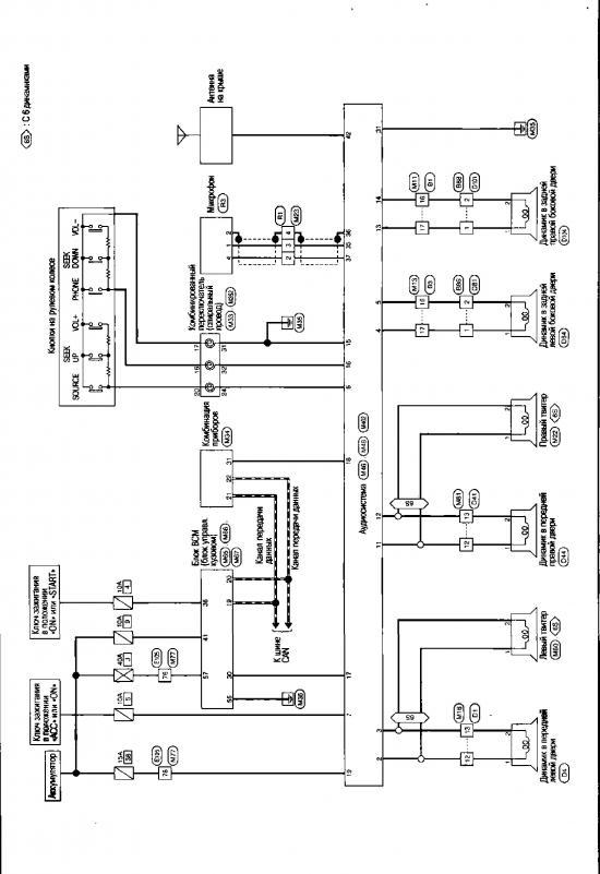 Схема аудиосистемы Nissan