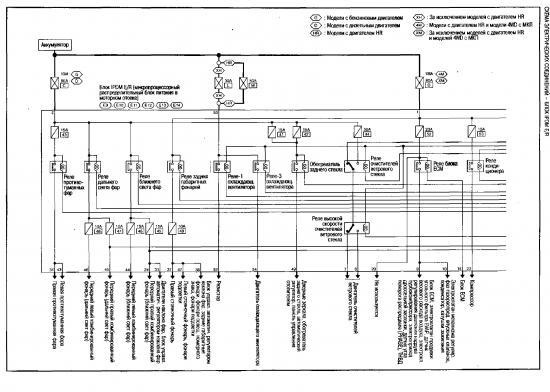 Система управления электропитанием Qashqai