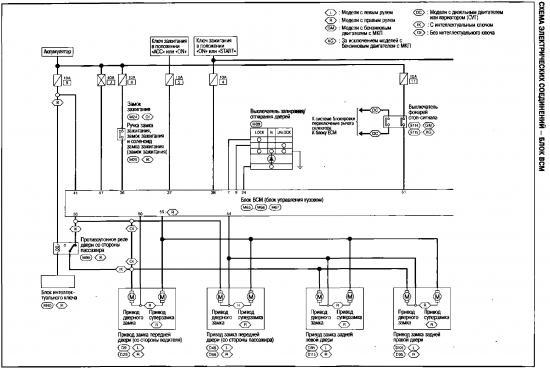 Принципиальная схема блока ВСМ Nissan Qashqai