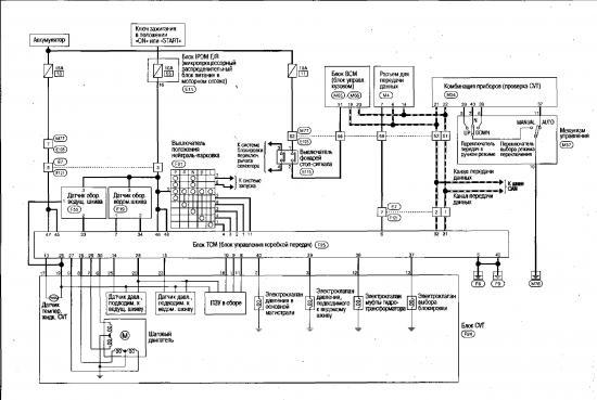 Схема электрических соединения