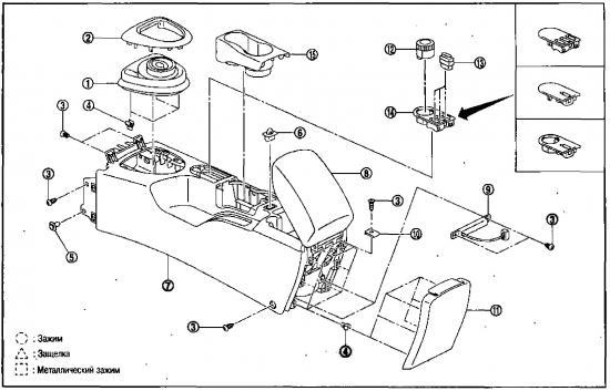 Переборка центральной консоли Nissan Qashqai
