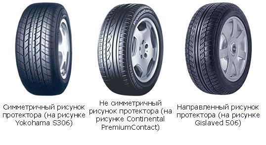 Помимо шин с рисунком направленного типа существуют так же шины с направленным ассиметричным и просто асимметричным