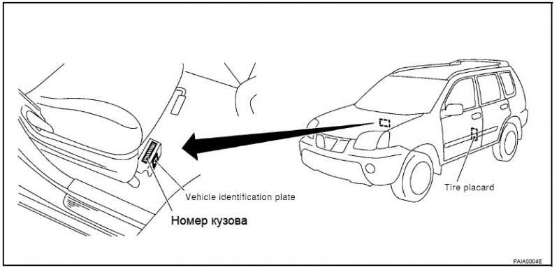 номер кузова и двигателя на Nissan X-Trail