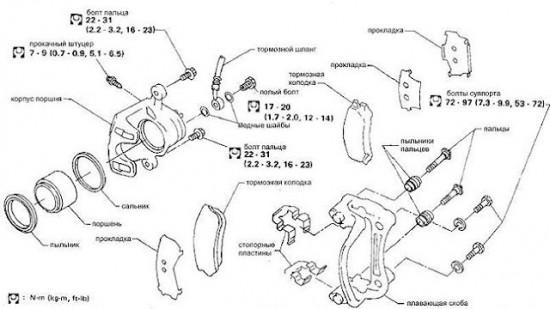 Ремонт переднего тормозного
