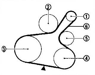 Проверка приводного ремня двигателя Nissan Qashqai HR16DE